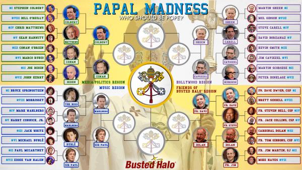 04-papalmadness-day4round3-600x600