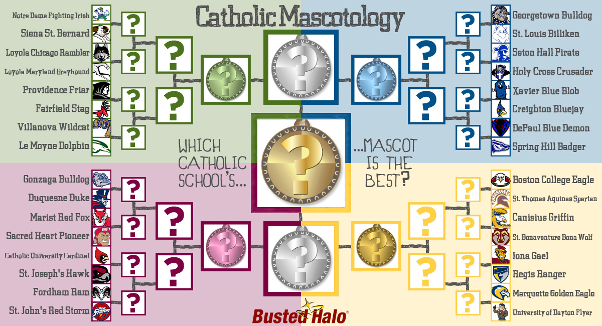 Catholic Mascotology: Which School's Mascot is Best? | Busted Halo