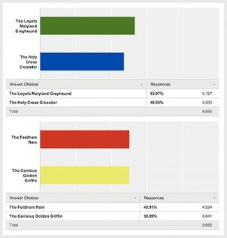 round4-results2