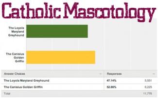 round5-final-votes2