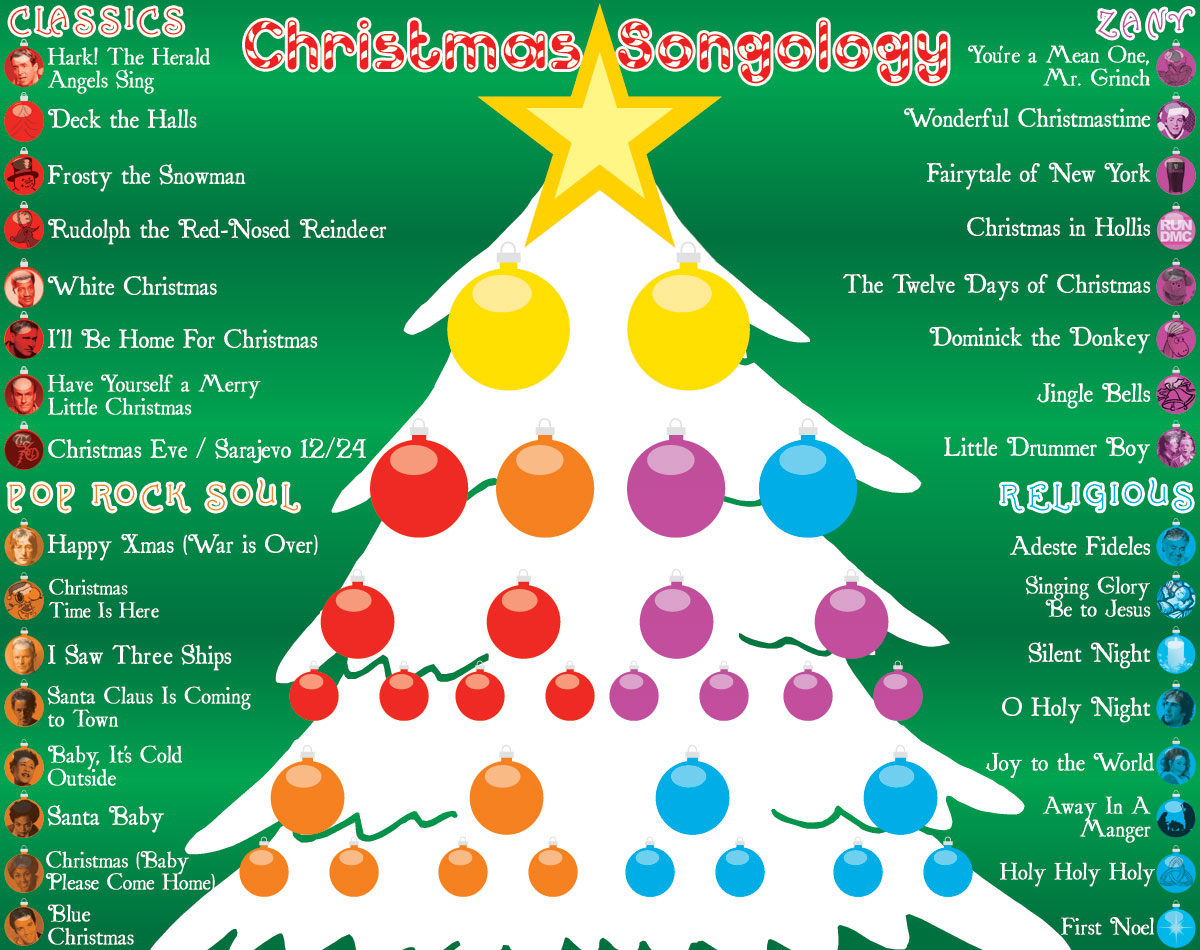 Christmas Songology: Which Christmas Song is Best? | Busted Halo