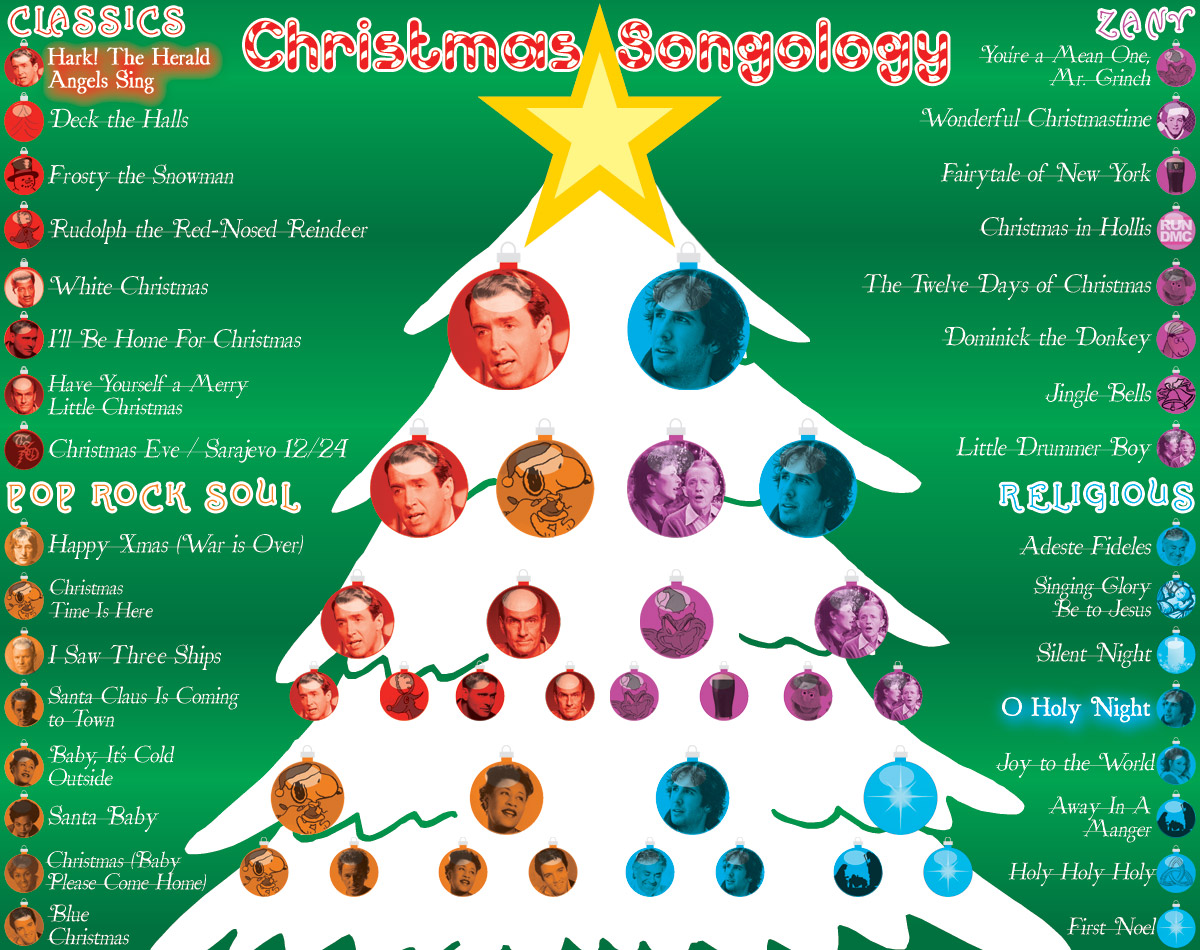 Christmas Songology: Round 5 - It\'s a Wonderful Groban | Busted Halo