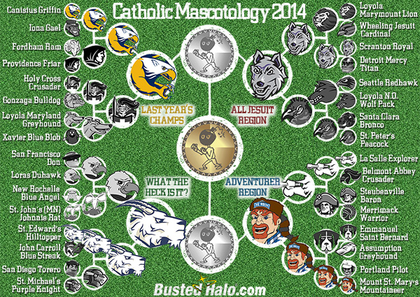 04-CatholicMascotology2014-day4-small.jpg
