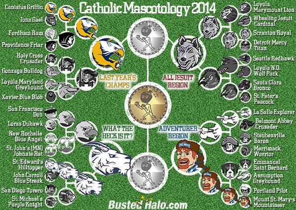 [Image: 04-CatholicMascotology2014-day4-small.jpg]